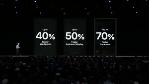 Performance do iOS 12 em aparelhos mais antigos