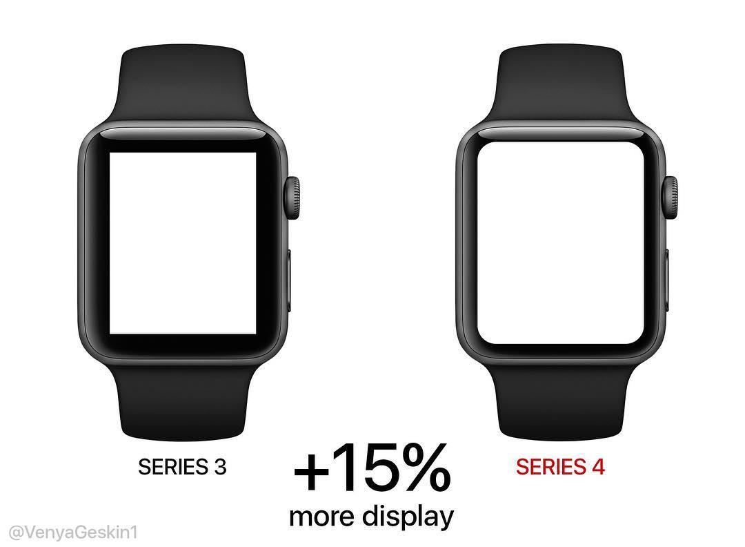 Rumor sobre o Apple Watch Series 4