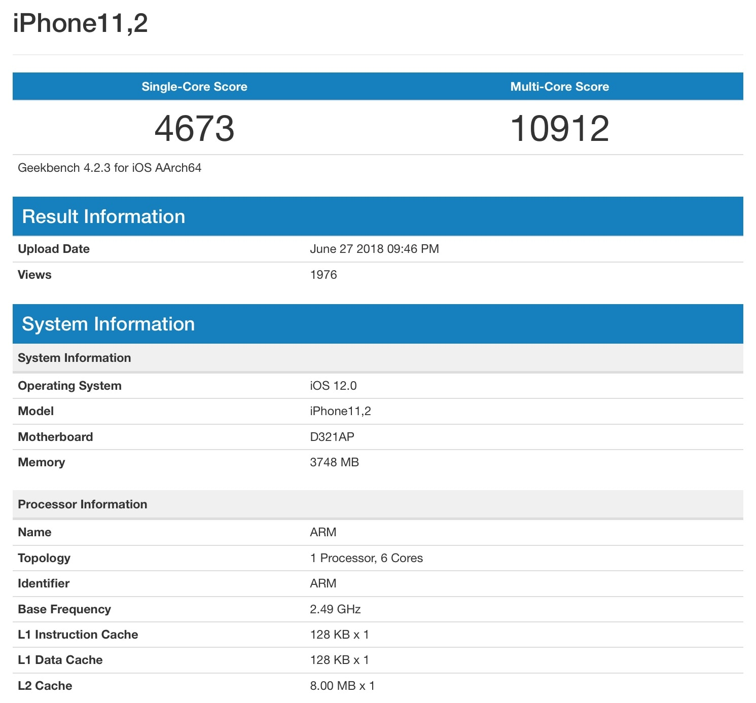 Suposto benchmark do iPhone11,2