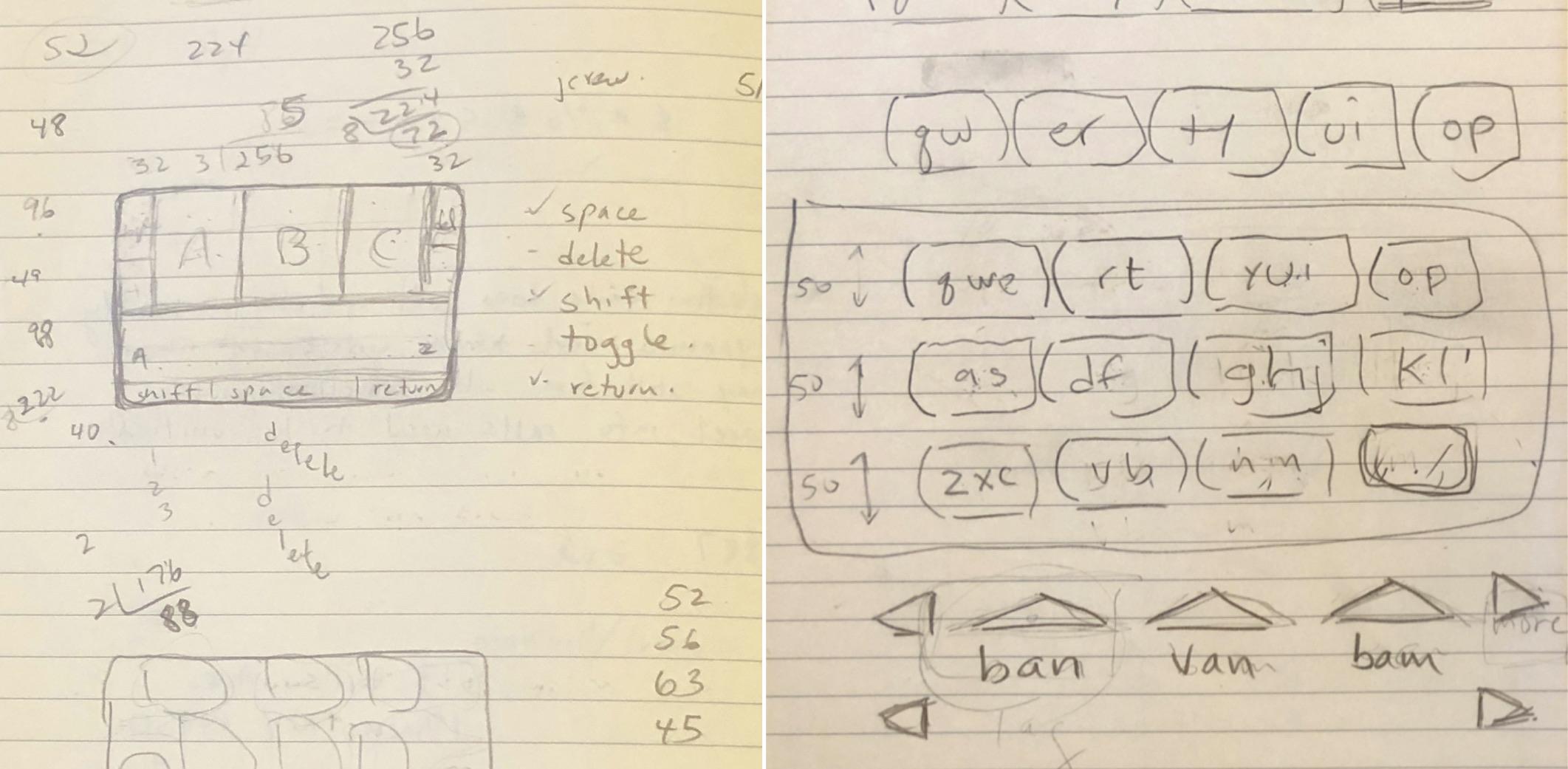 Anotações sobre o teclado do iPhone