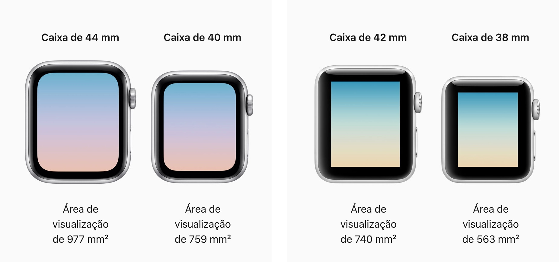 Comparativo de caixas dos Apple Watches