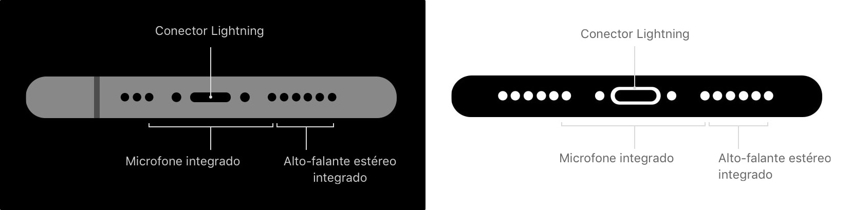 Parte inferior do iPhone XS à esquerda; do iPhone X à direita