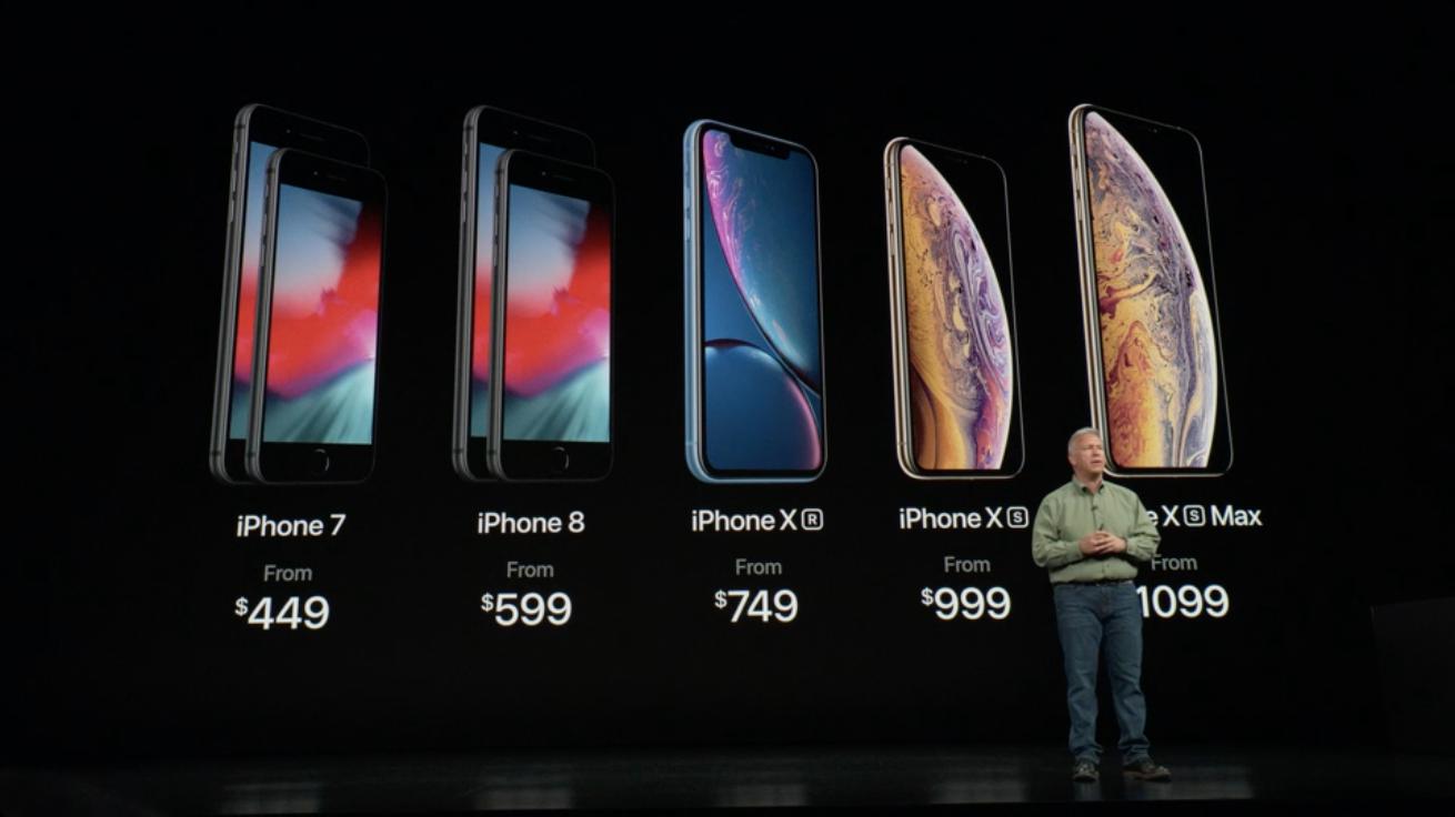 Preços dos iPhones nos EUA