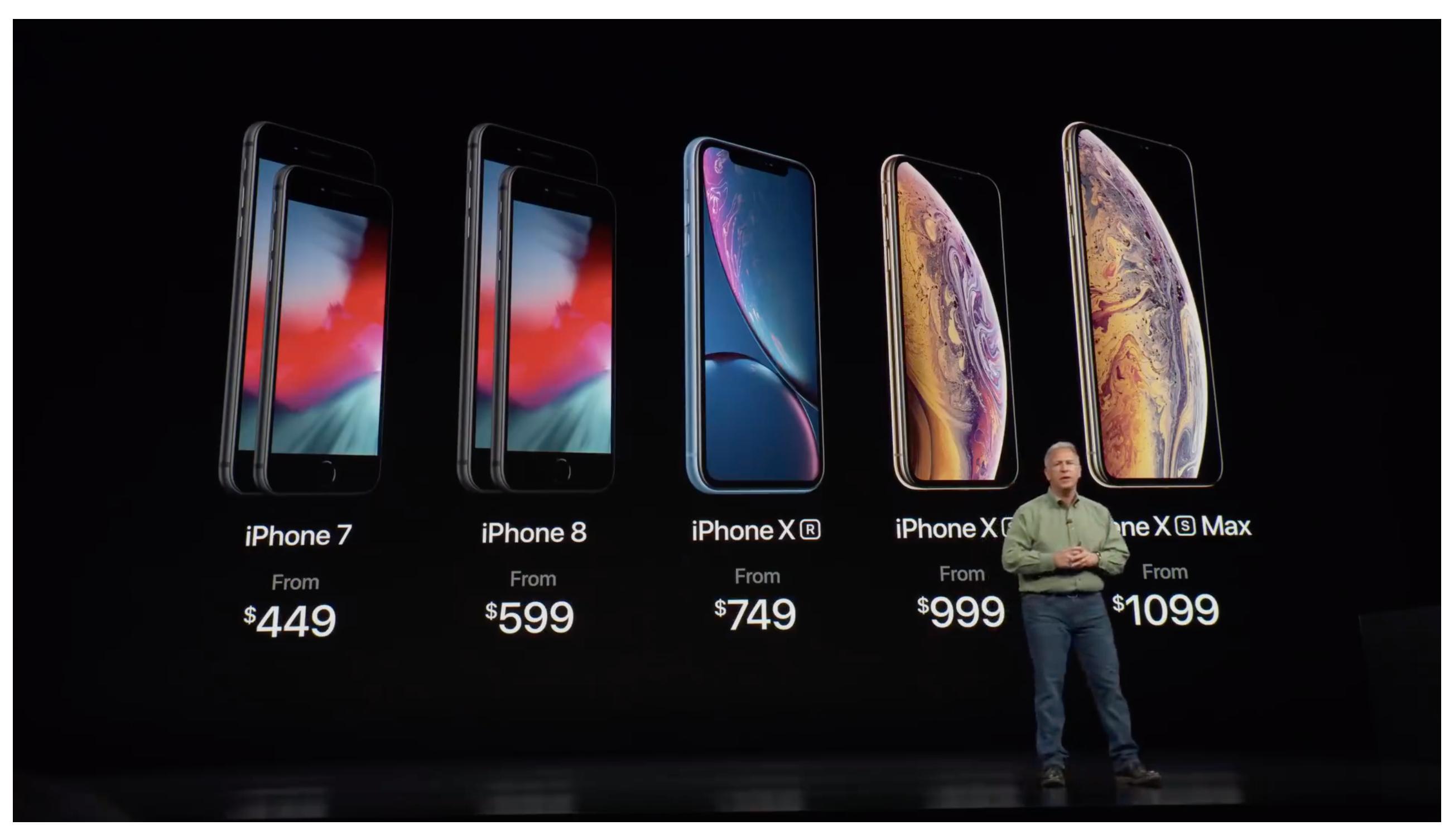 Preços dos iPhones