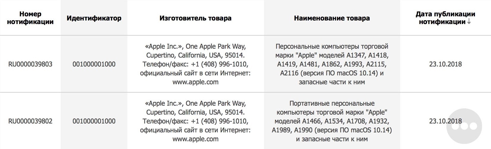 Novos Macs registrados na Eurásia
