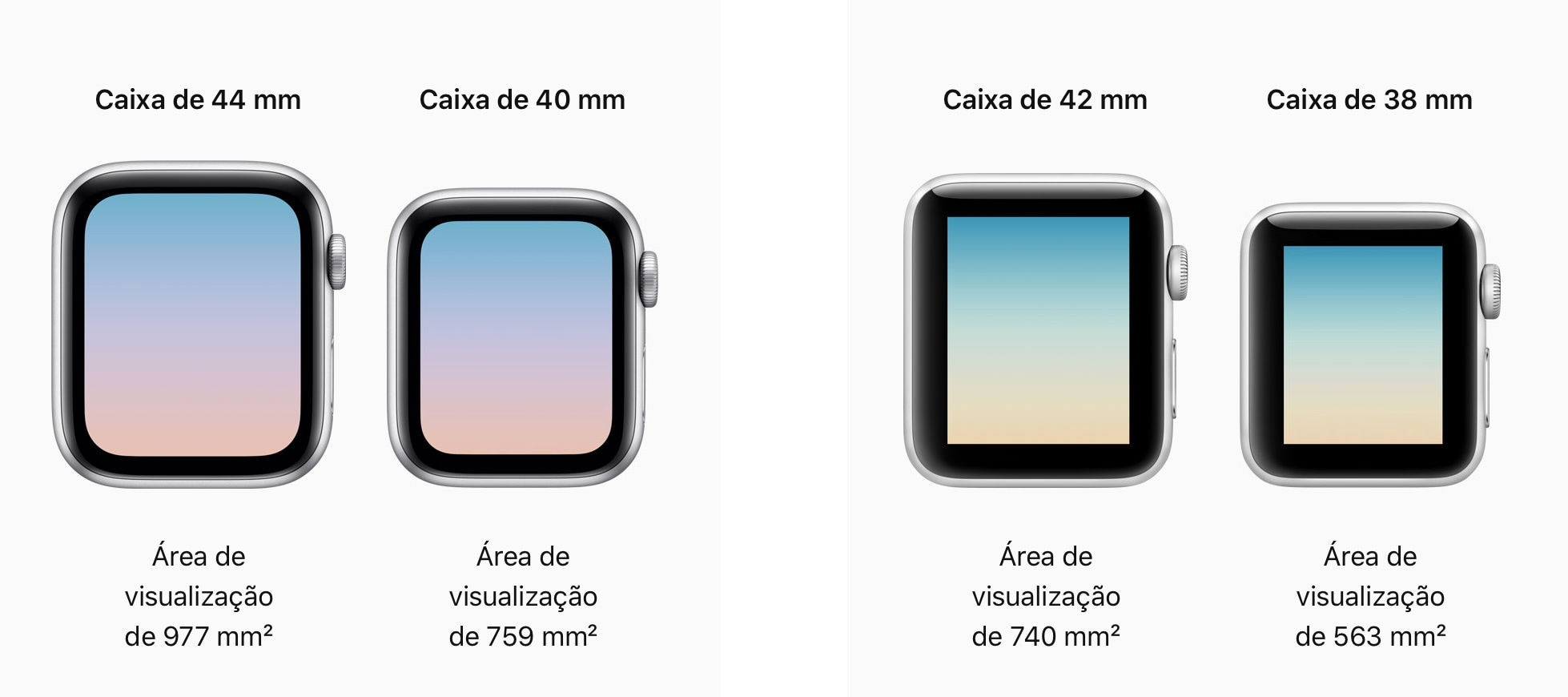 Comparativo de telas dos Apple Watches
