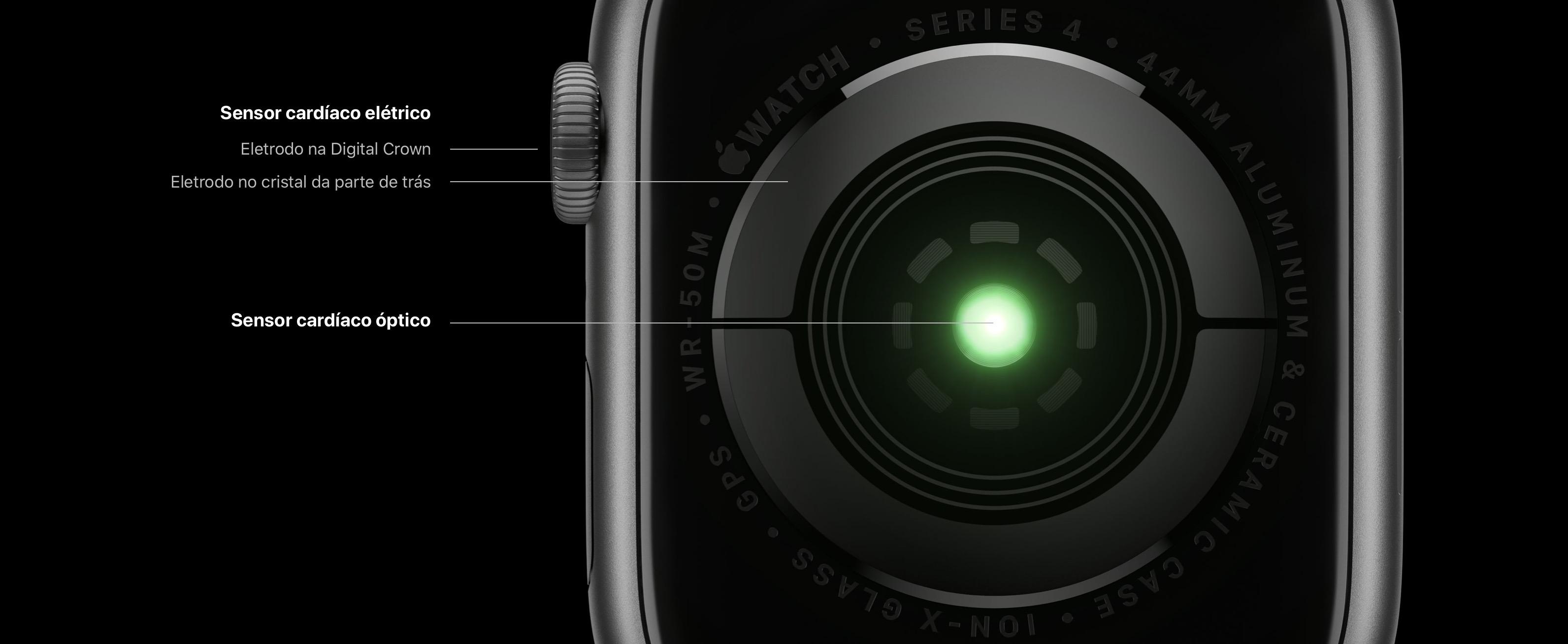Traseira do Apple Watch Series 4