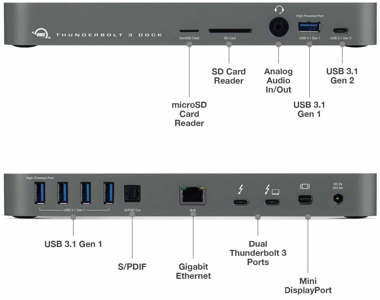 Dock OWC Thunderbolt 3 com 14 portas para Macs e PCs