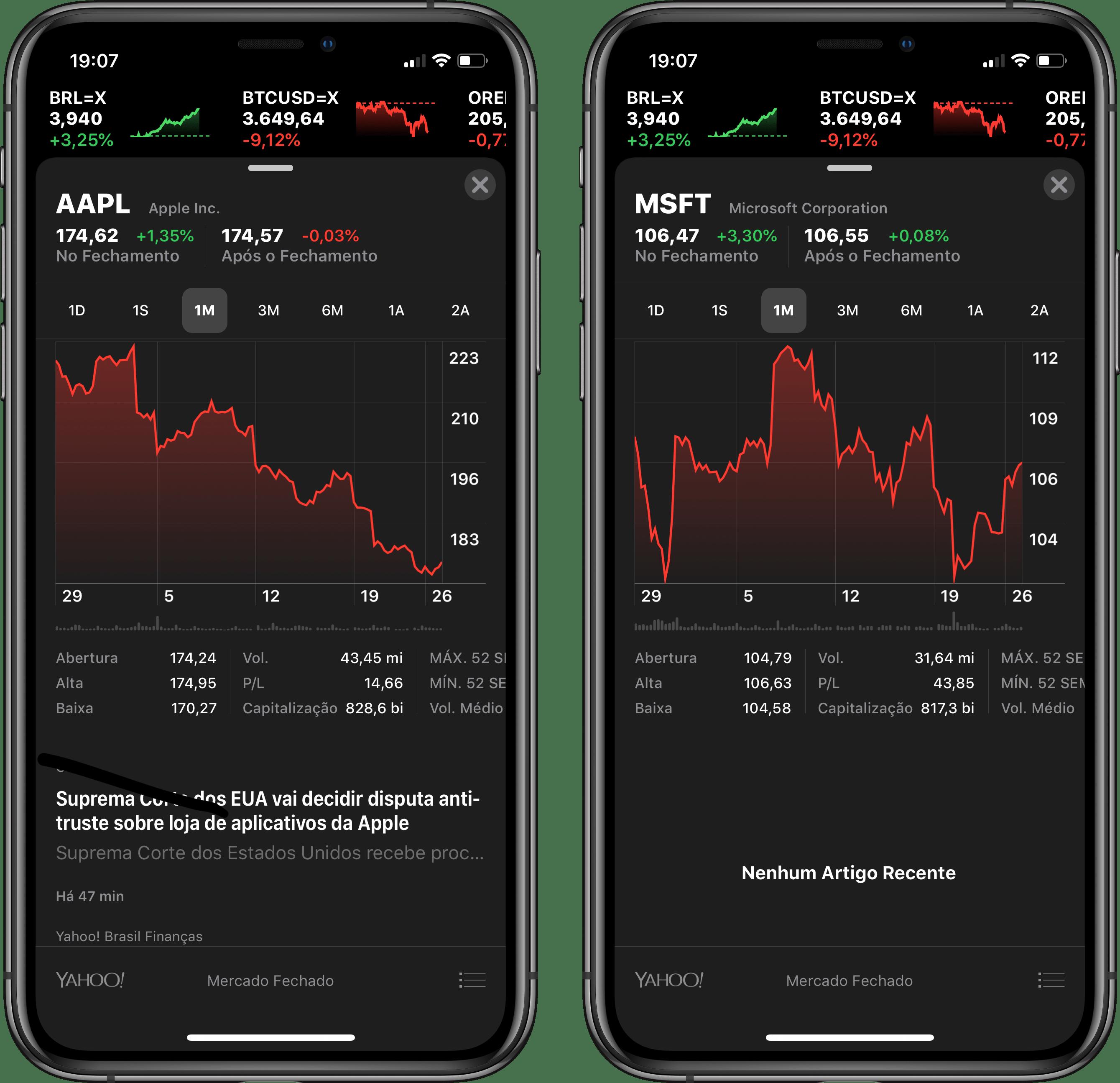 Ações da Apple e da Microsoft
