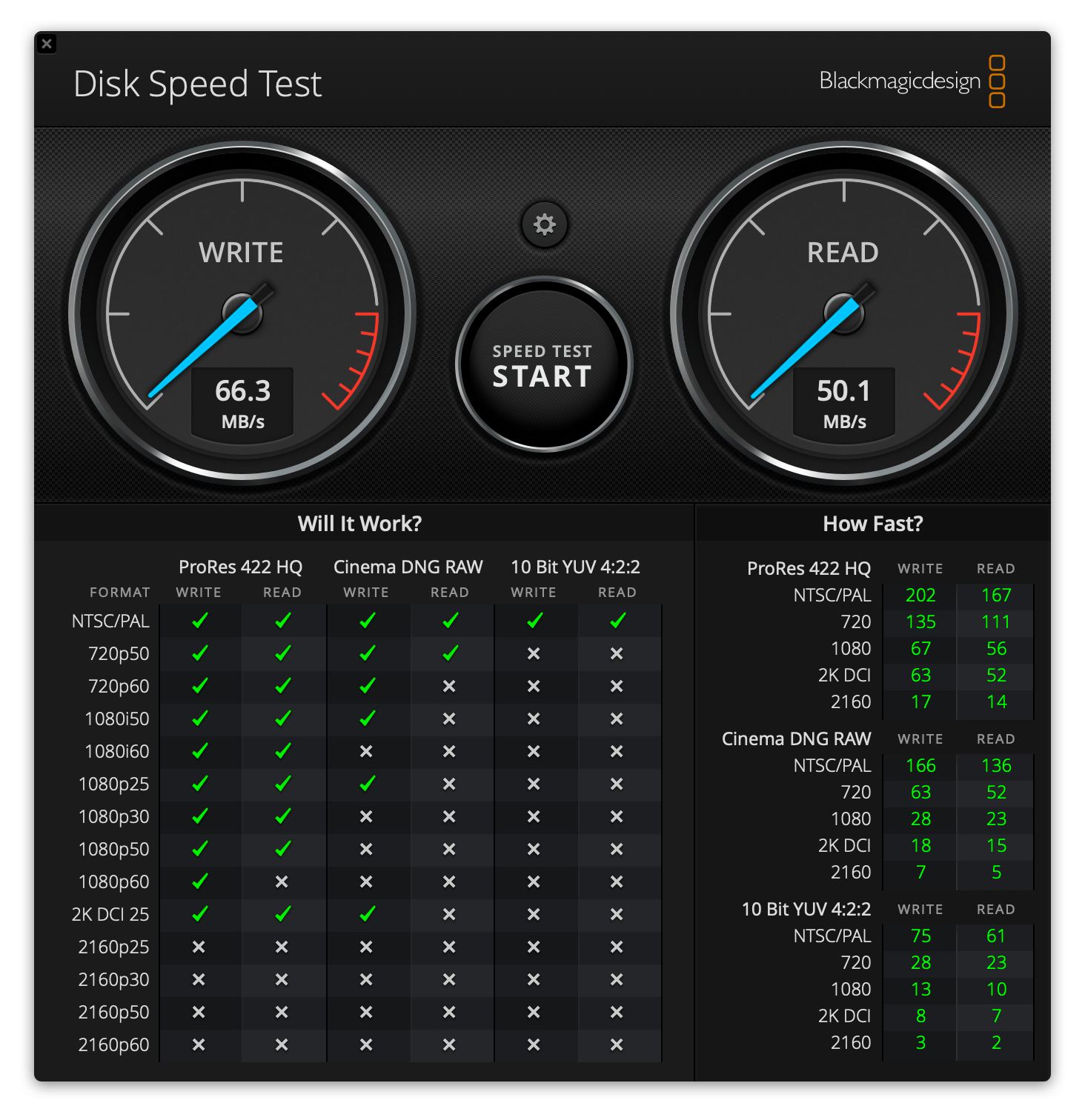Teste de performance de drive