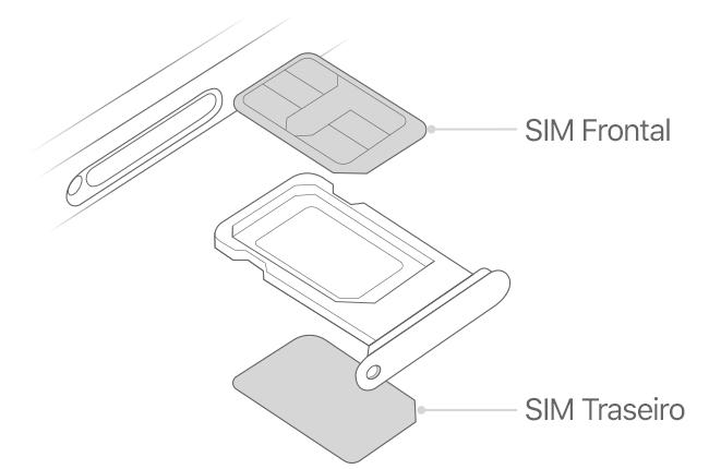 iPhone XS Max chinês com bandeja dupla para SIM
