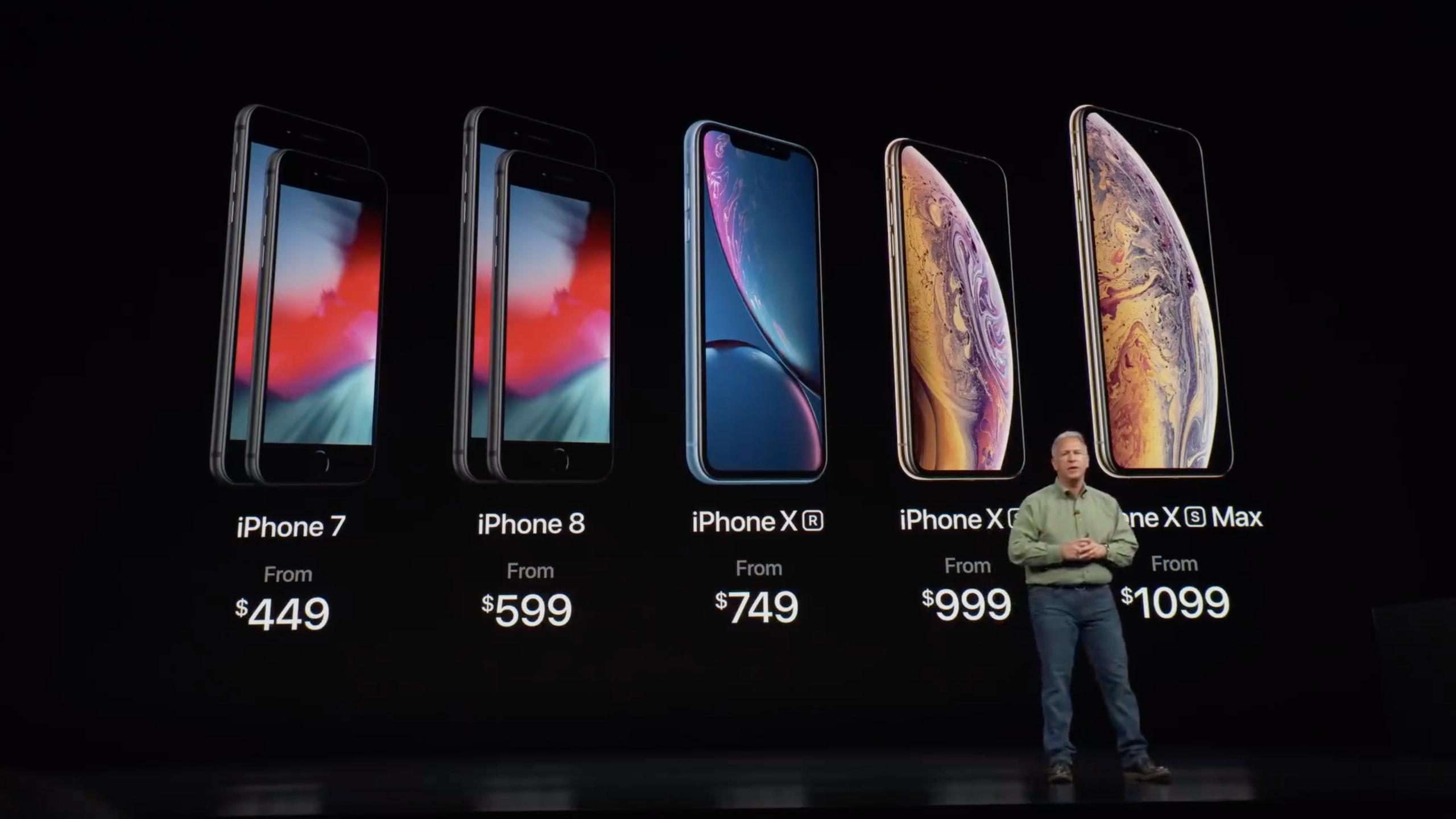 Preços de iPhones