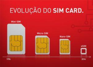 Evolução do cartão SIM