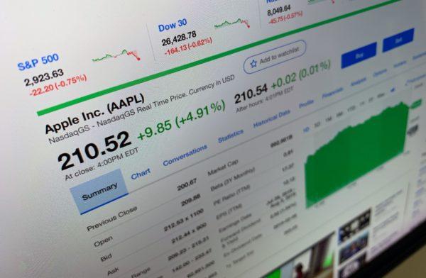 Apple dispara 4,91% na NASDAQ e passa boa parte do dia acima do US$1 trilhão [atualizado]
