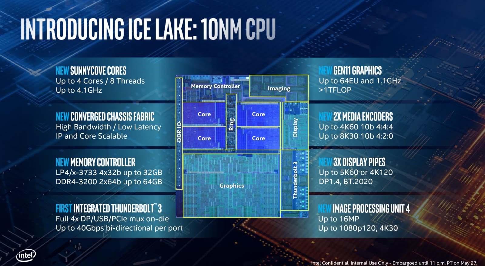 """Especificações dos chips """"Ice Lake"""""""