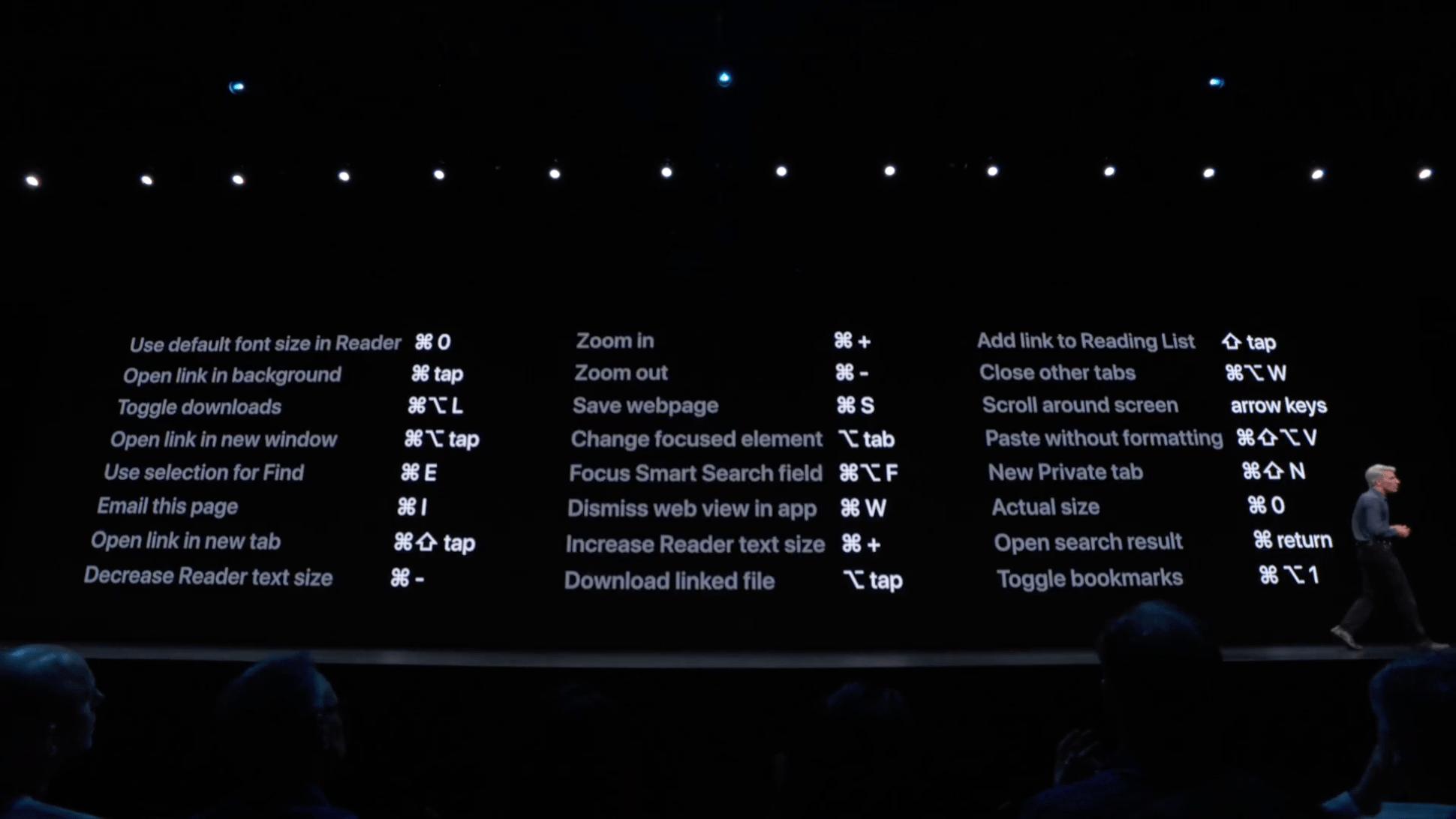 Atalhos de teclado do Safari no iPadOS 13