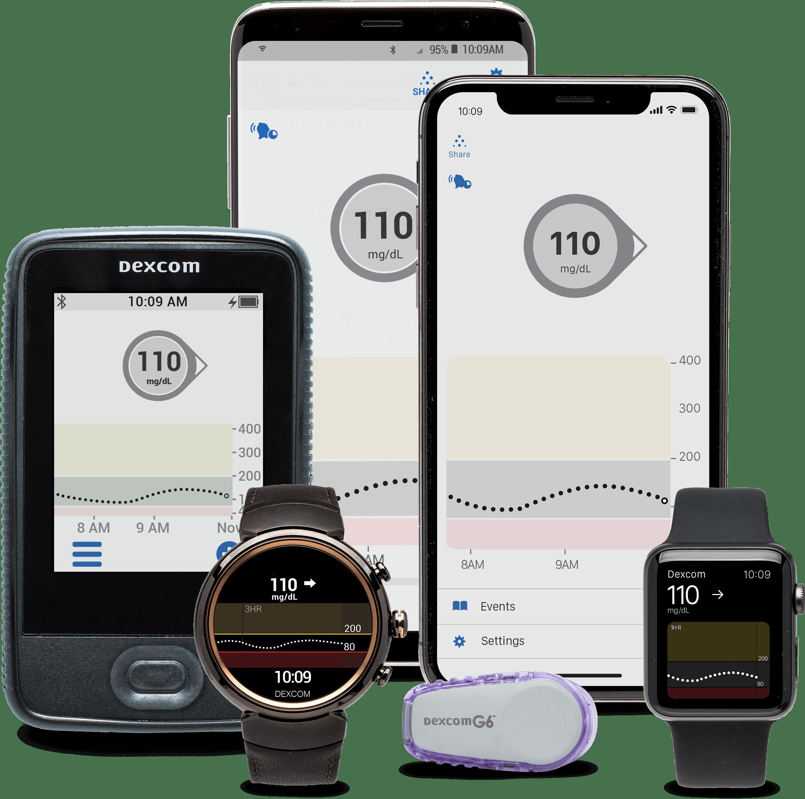Soluções da Dexcom para monitoramento de glicose