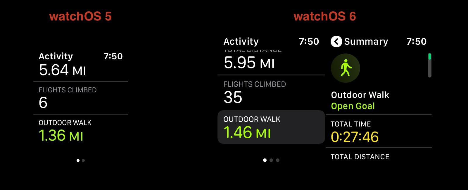 Novidade do app Exercício no watchOS 6