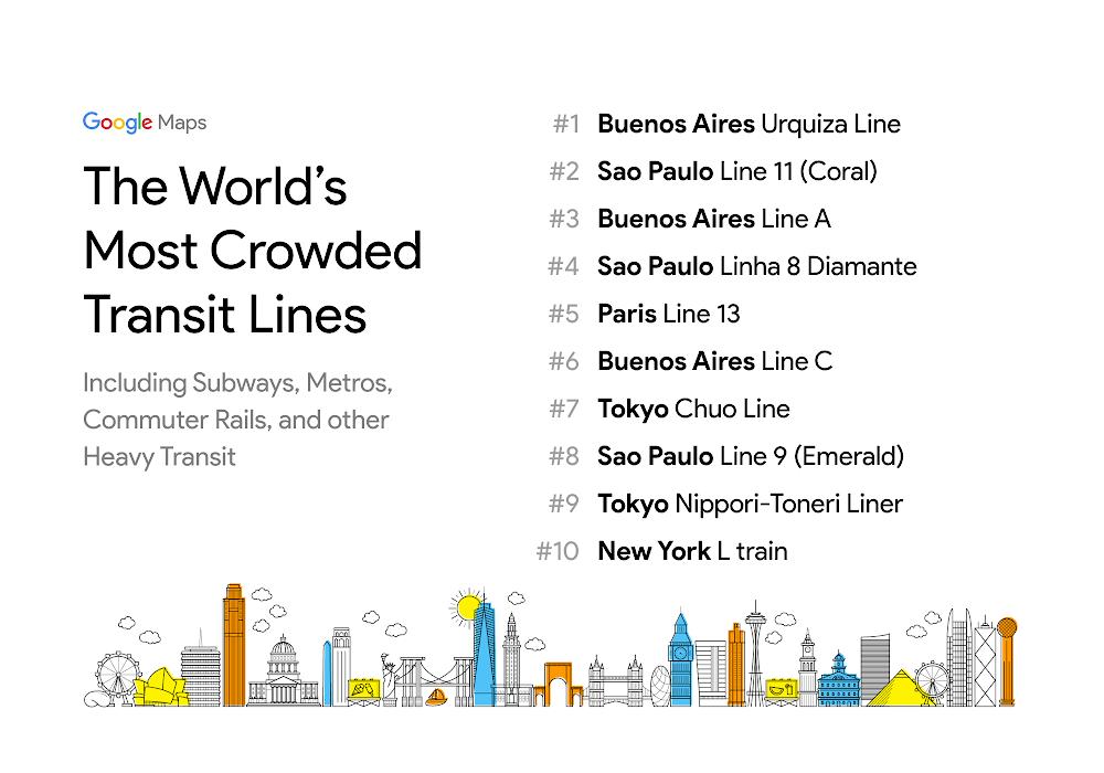Linhas de transporte público mais lotadas do mundo segundo o Google