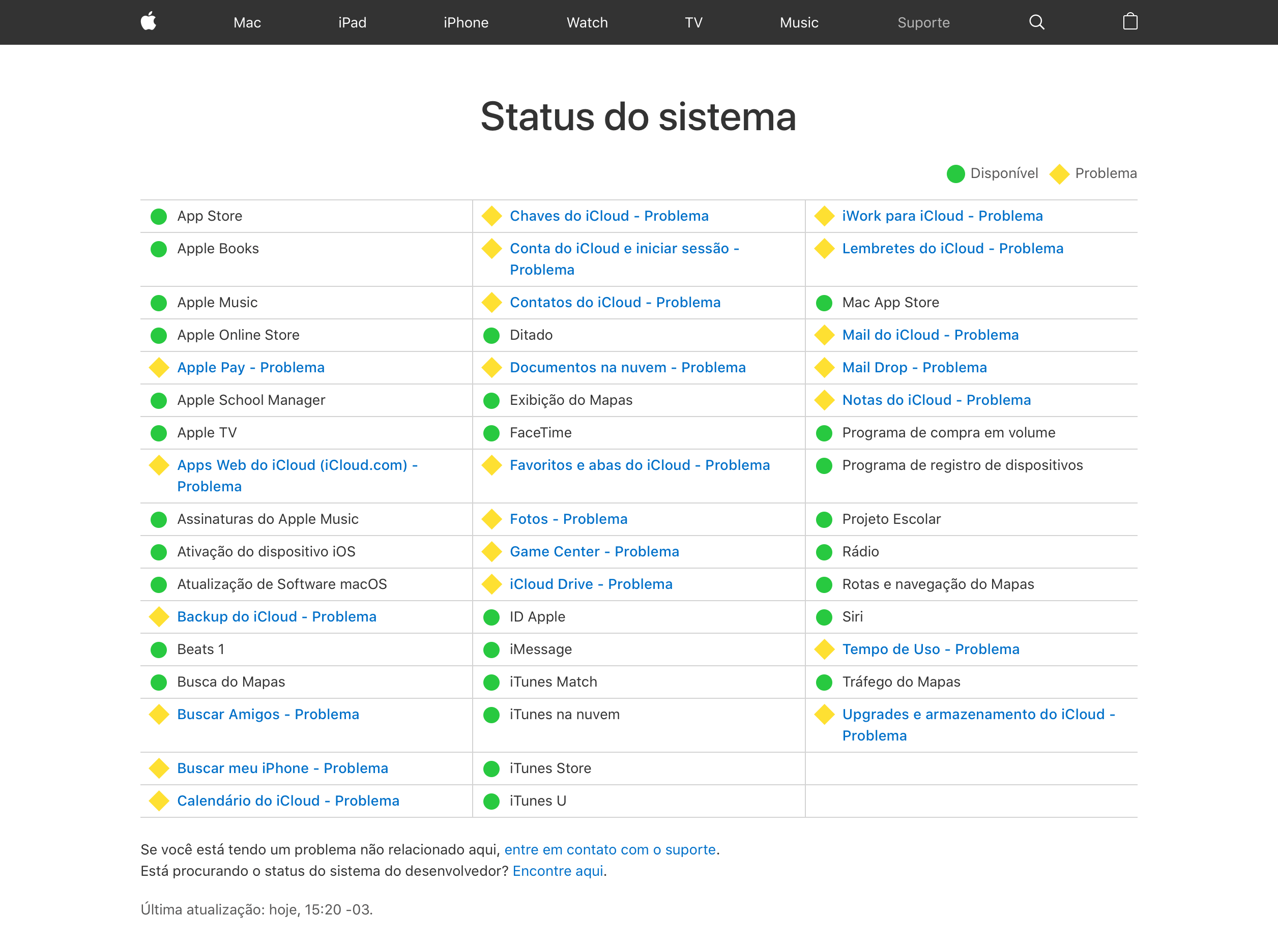 "Página ""Status do Sistema"", da Apple"