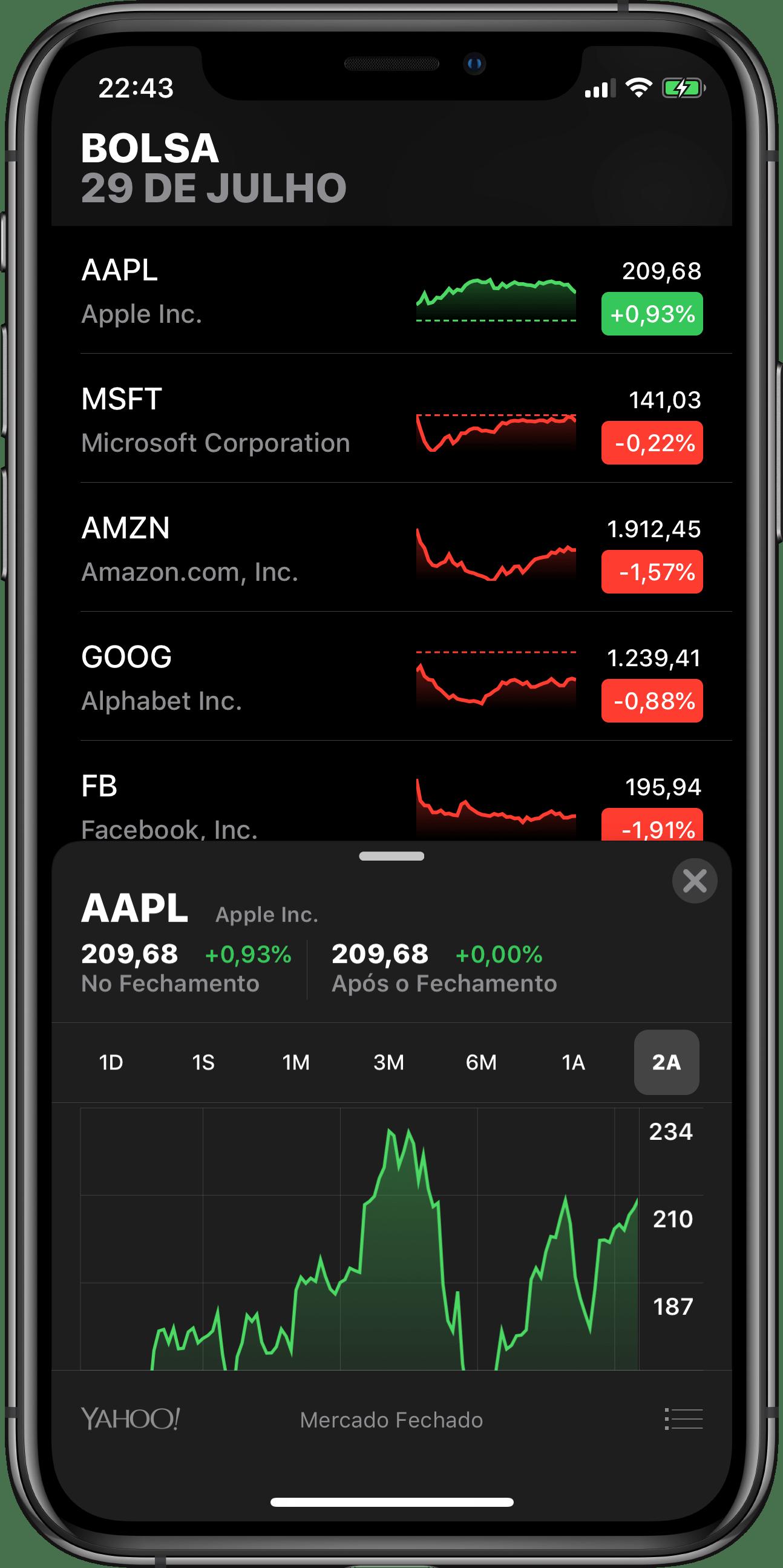 Ações da Apple