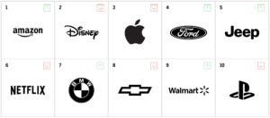 Ranking com as marcas mais íntimas de 2020