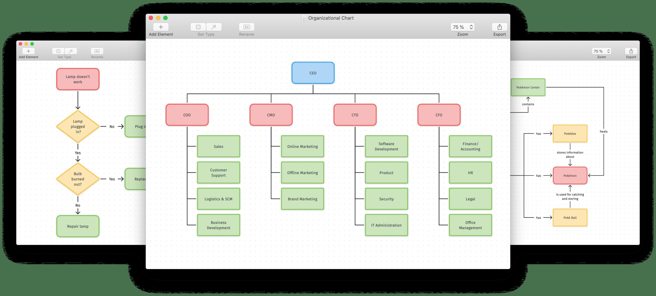 Fluxogramas do Diagrams