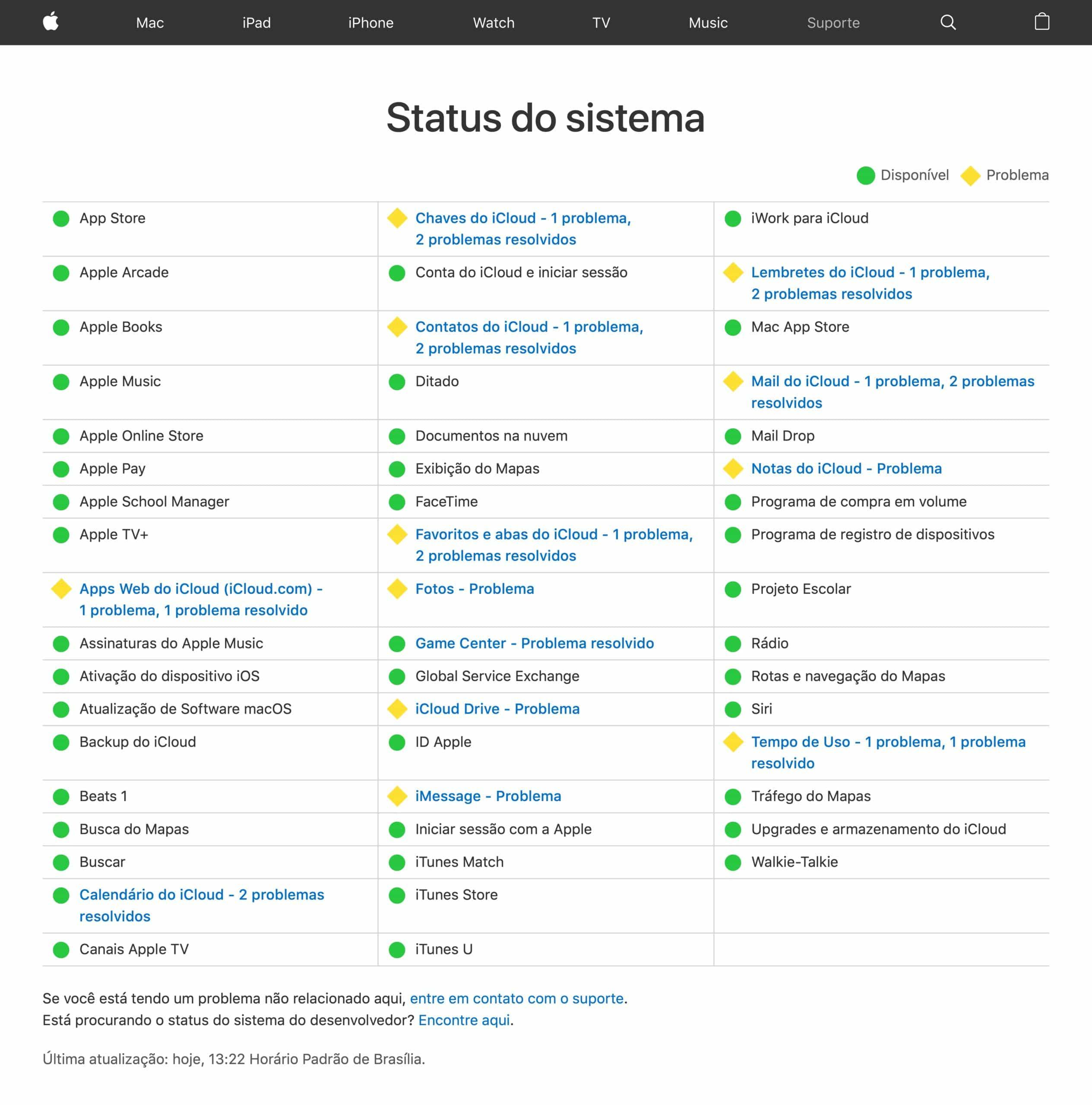 Página Status do Sistema, da Apple