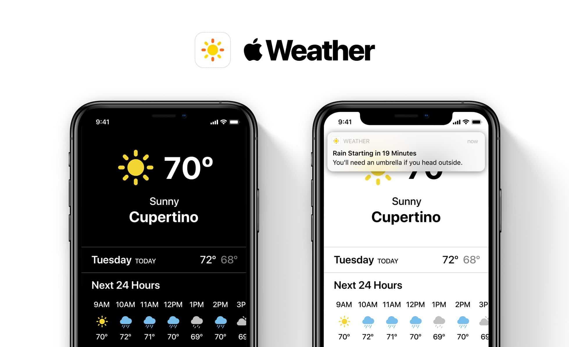 Conceito do app Tempo
