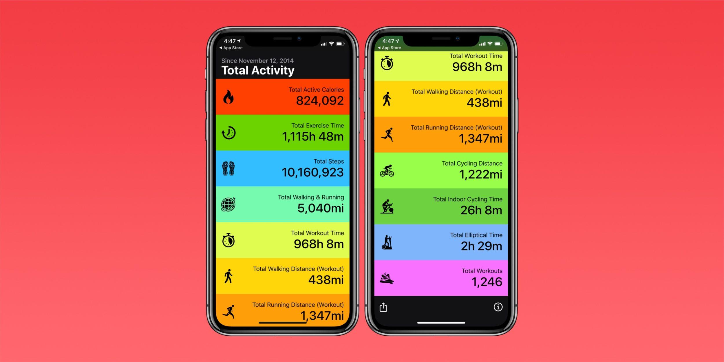 Aplicativo Activity Stats