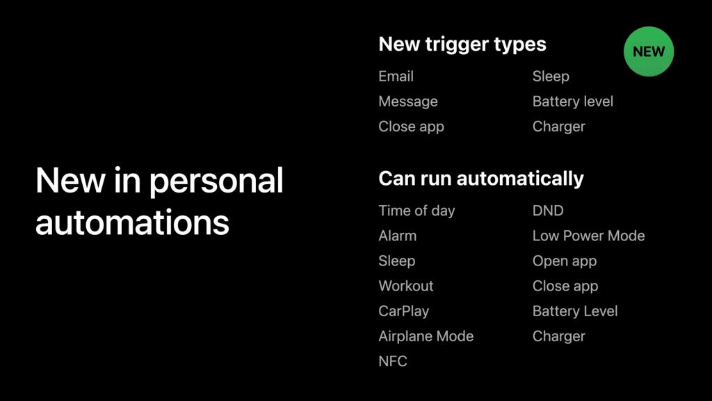 Novas automações pessoais no iOS 14
