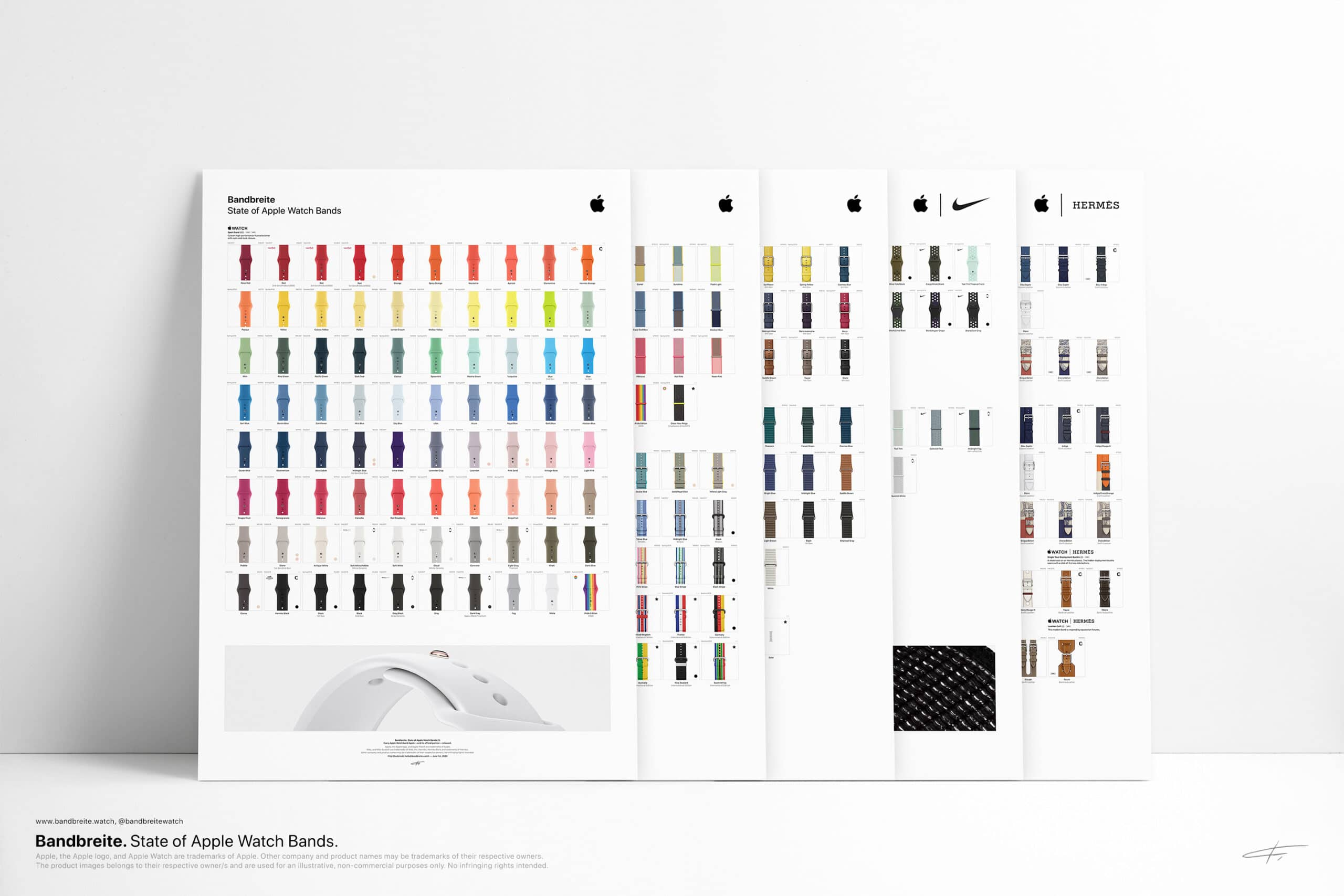 Bandbreite, todas as pulseiras já lançadas para Apple Watch