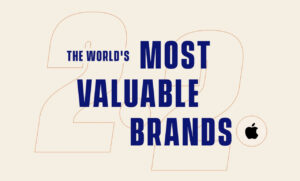 Forbes: empresas mais valiosas de 2020