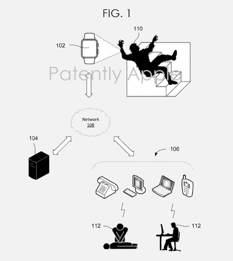 Patente sobre Detecção de queda