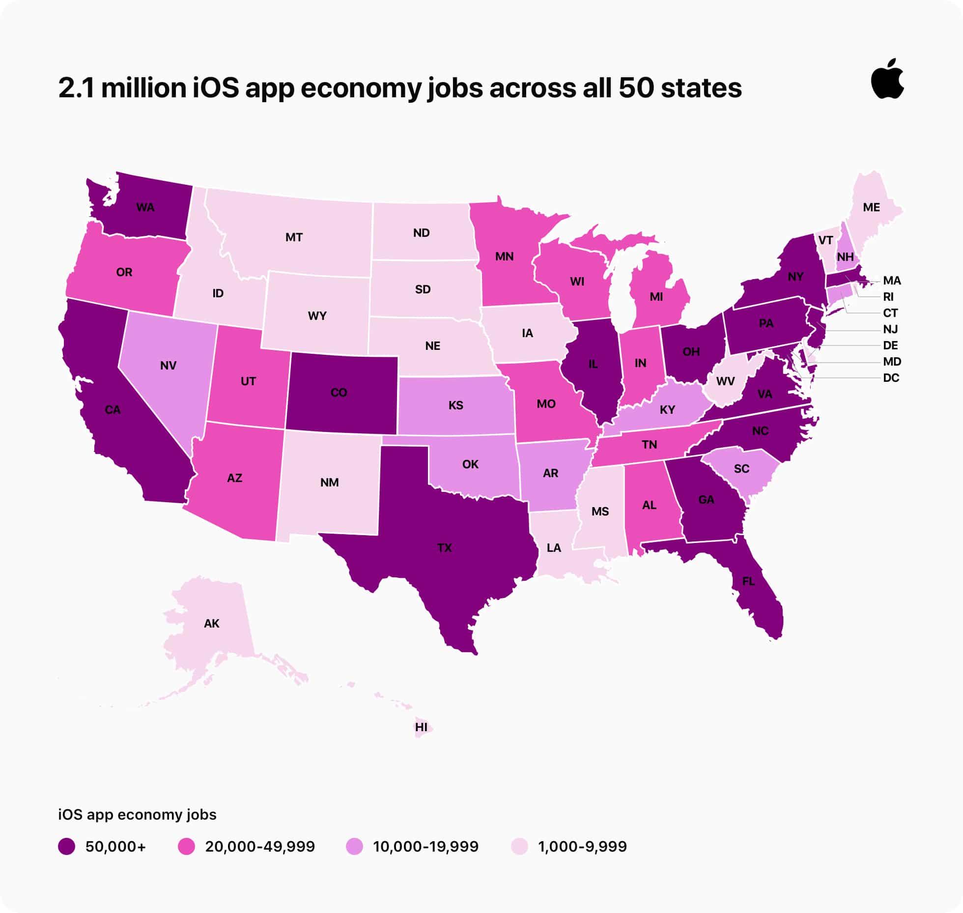 Infográfico de geração de emprego nos EUA