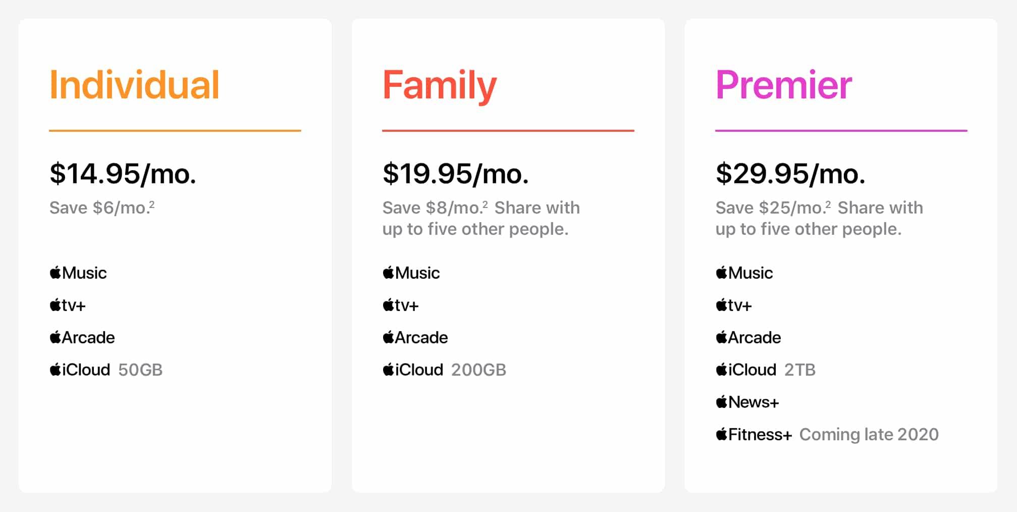 Preços do Apple One nos Estados Unidos