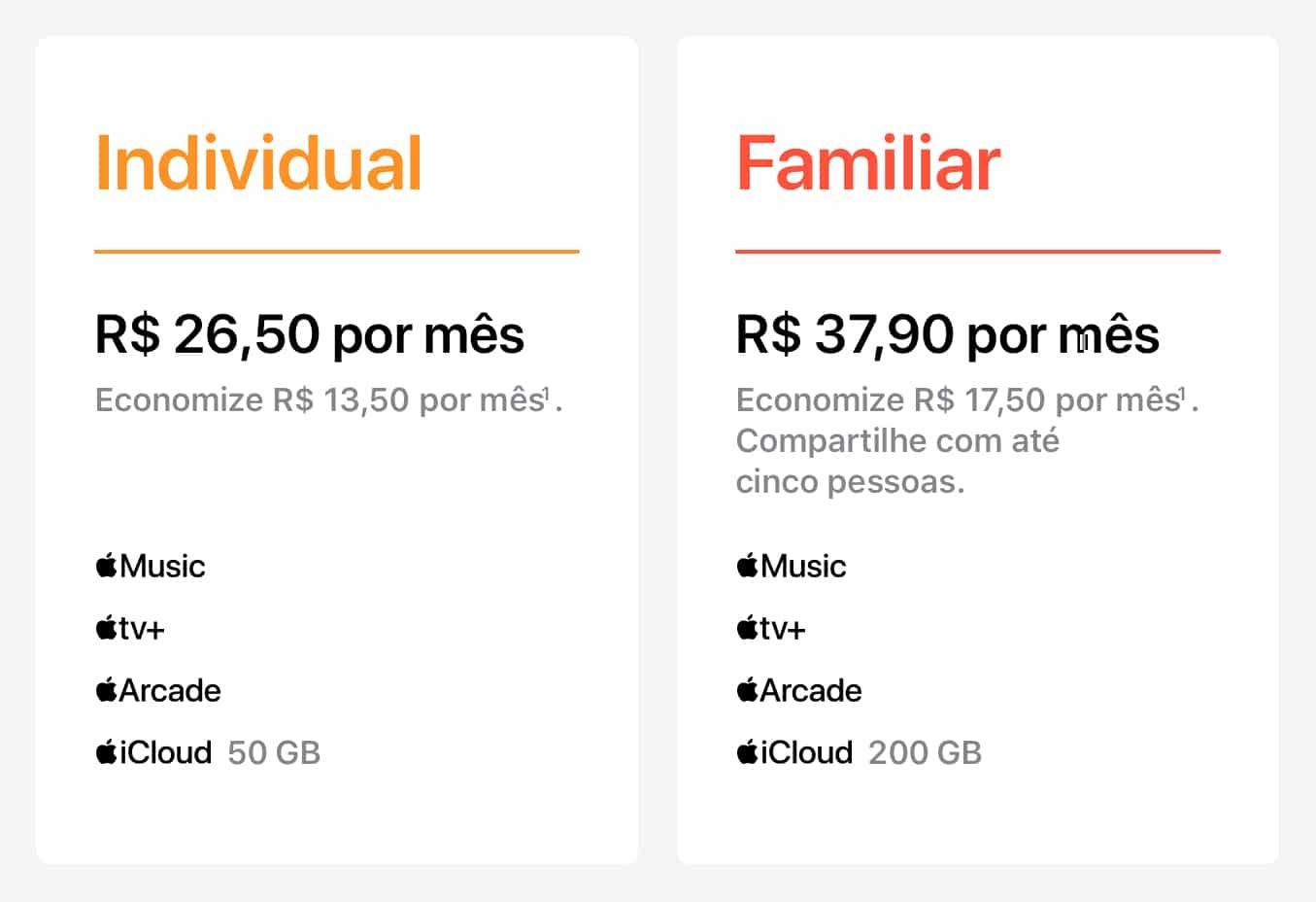 Preços do Apple One no Brasill