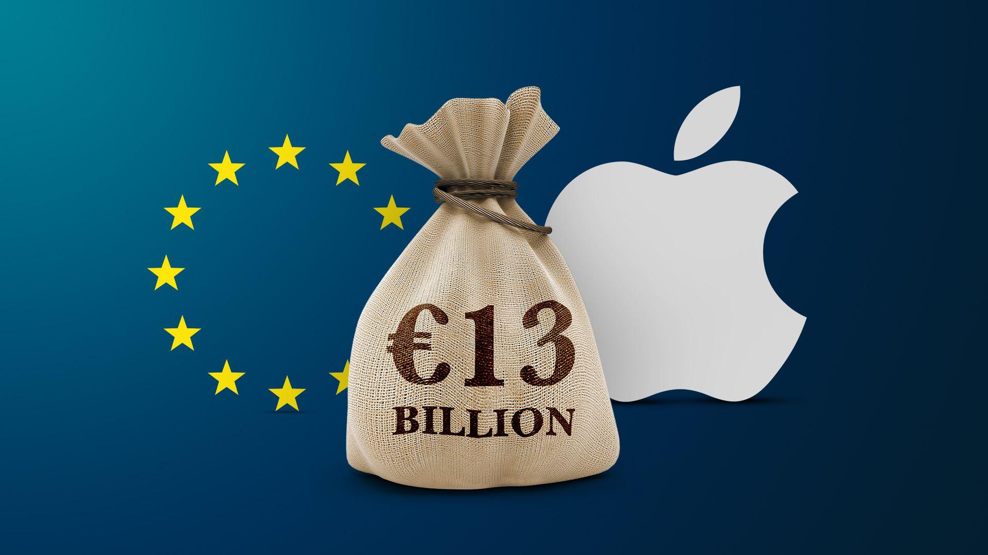 Apple e símbolo da União Europeia