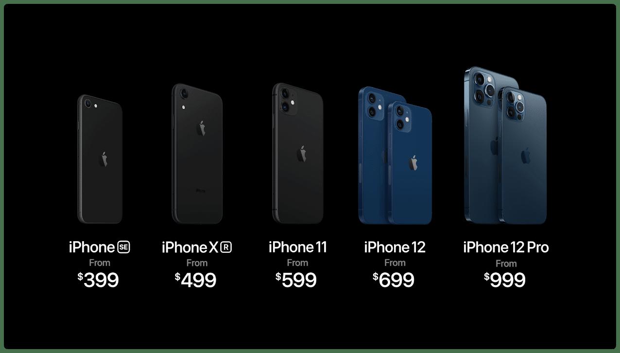 Lineup de iPhones
