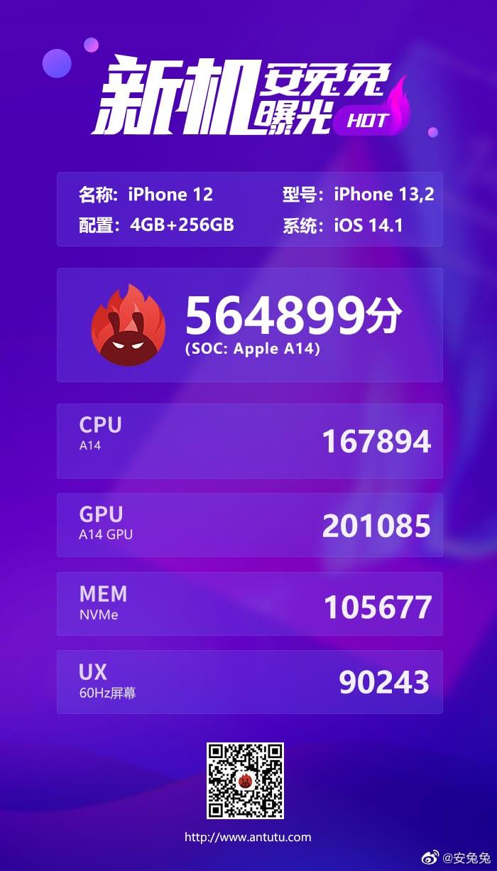 Benchmark AntTuTu do iPhone 12
