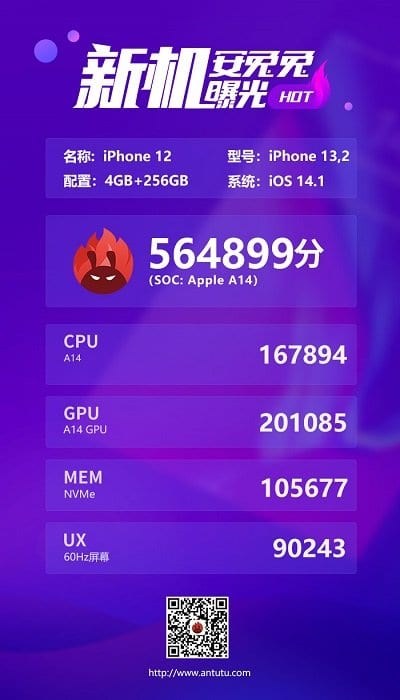 Benchmark AnTuTu do iPhone 12