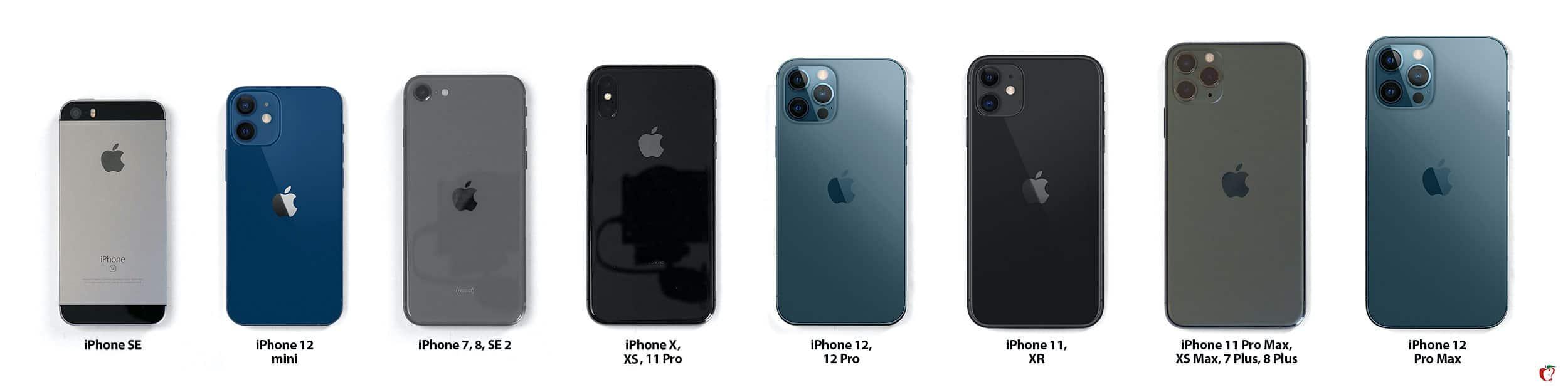 Comparação dos tamanhos de iPhones