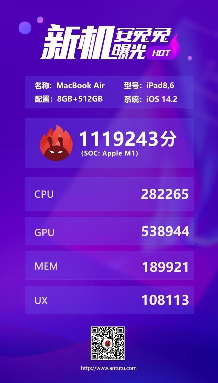 Benchmark AnTuTu do MacBook Air M1