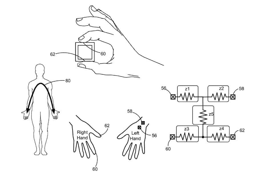 Patente de medição de pressão arterial no Apple Watch