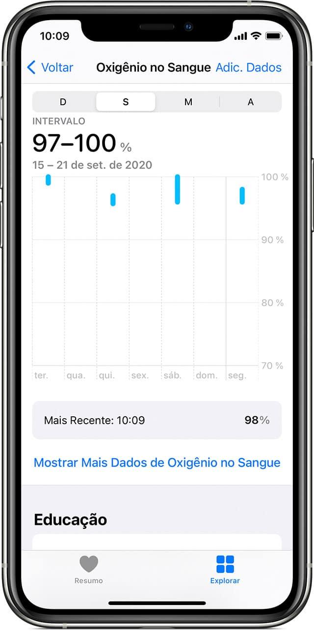 App Oxigênio no Sangue no Apple Watch