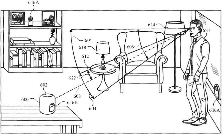 Patente de controle de olhar
