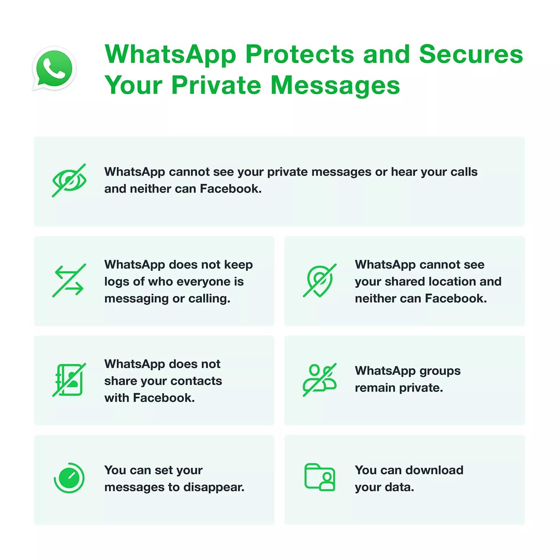 Privacidade do WhatsApp