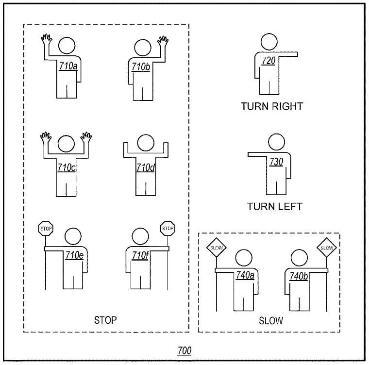 Patente: sensor para reconhecimento de gestos
