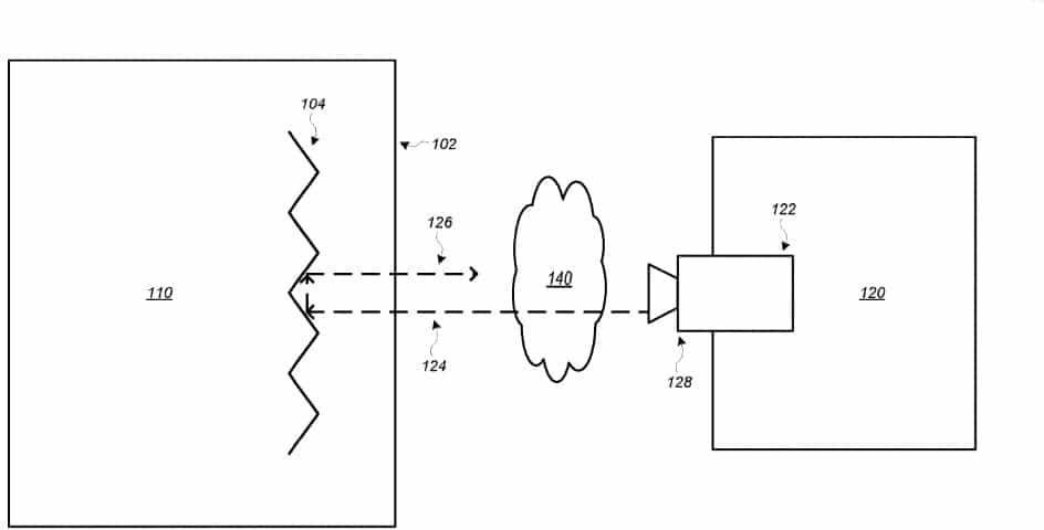 Patente sobre retrorrefletores