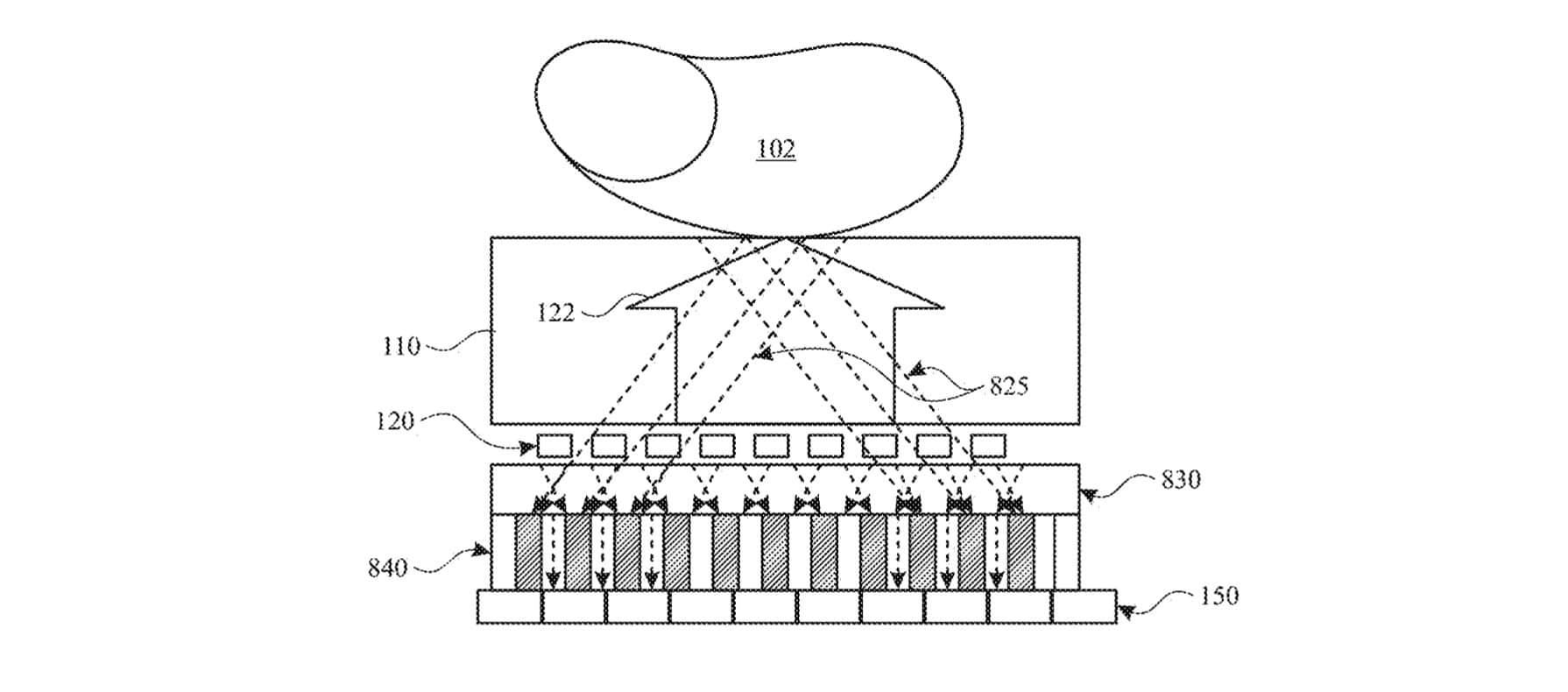 Patente de Touch ID aprimorado sob a tela